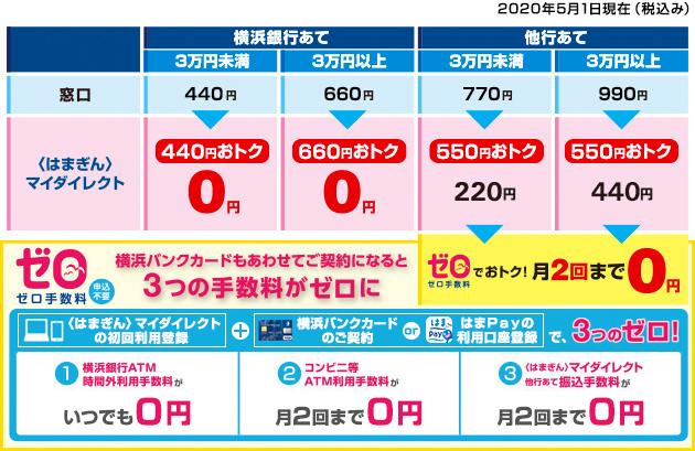 横浜 銀行 振込 手数料