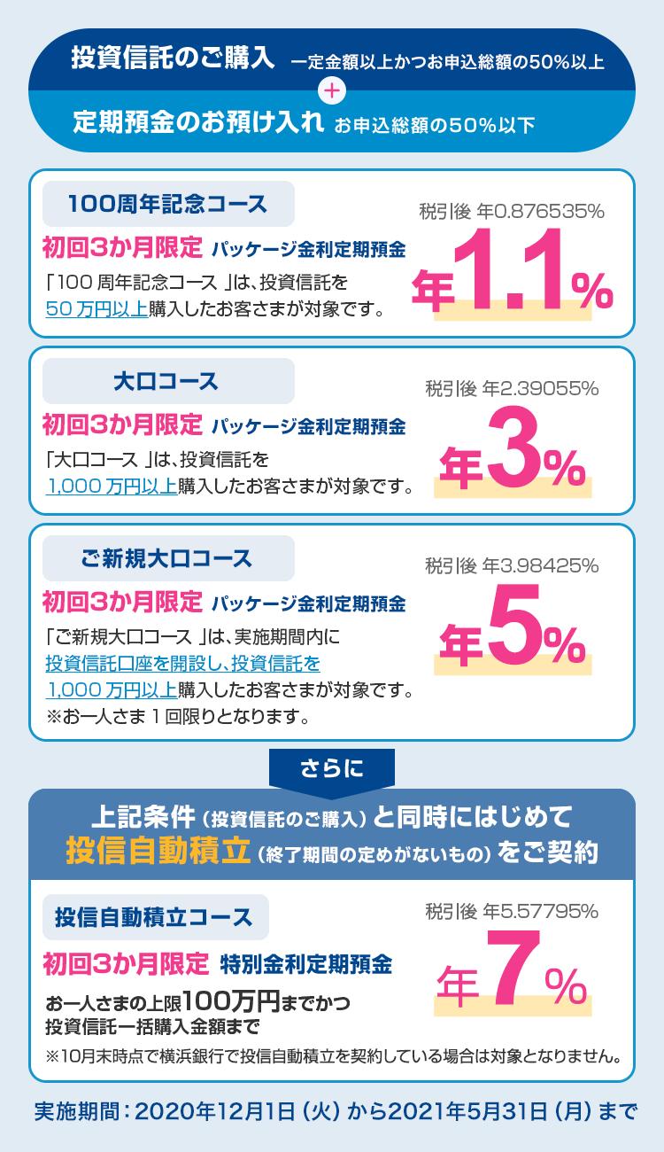 証券 tt 浜 銀